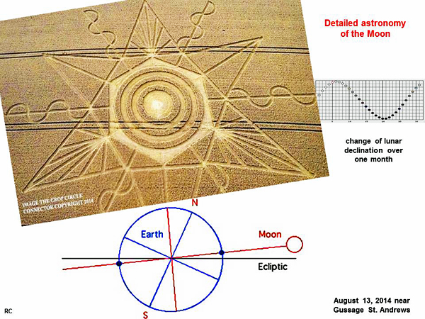 CROP CIRCLE UPDATE : CHANGES OF LUNAR DECLINATION (3 SUPERMOONS) Gussage-moon5