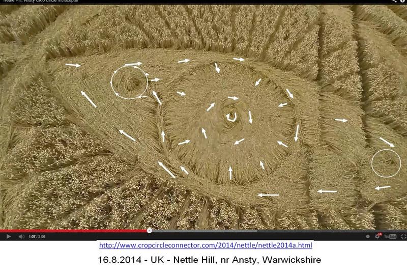 Circles Inside Circles Called of Crop Circles Called