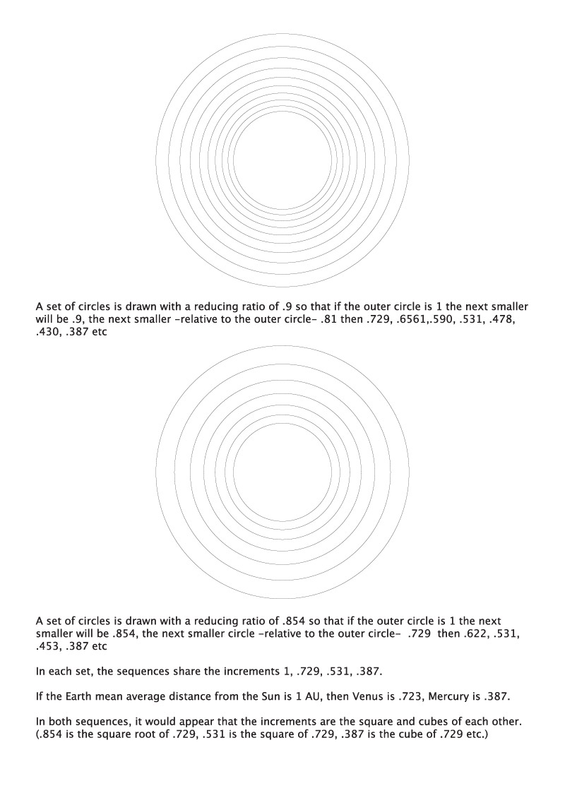 Crop Circle Ratios and Hexagon of Saturn. An exercise in the .9 ...