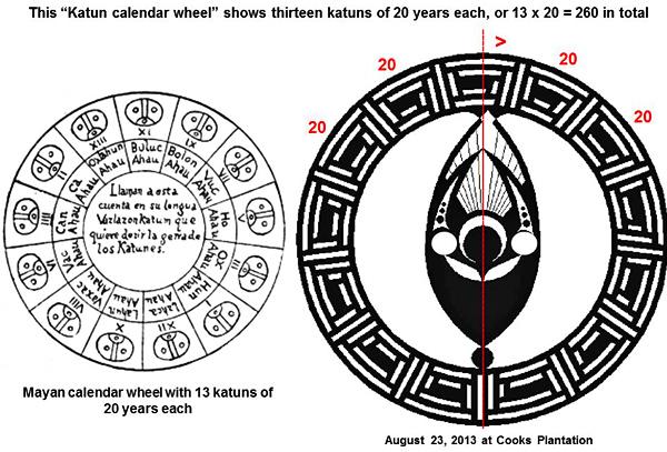 Quetzal Mayan Symbol Will the legend...