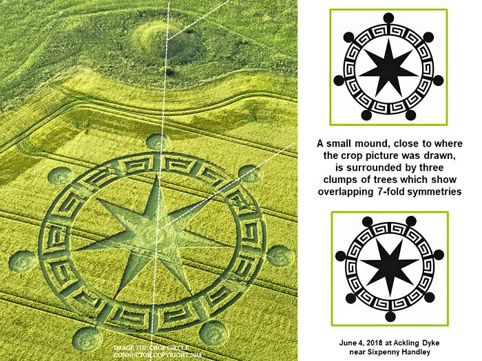 Crop Circle research