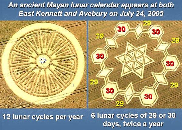 mayan astronomy symbols - photo #26