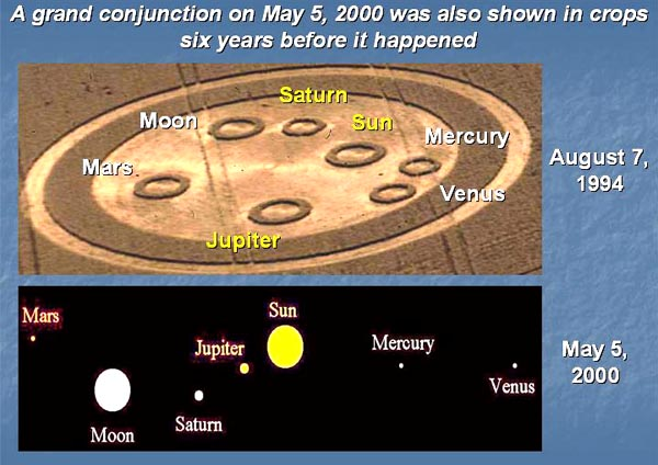 A Mayan calendar, the Jester's Hat and eclipses: who else