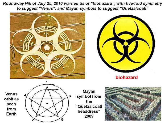 Biohazard Symbol Origin Gallery Free Symbol Design Online