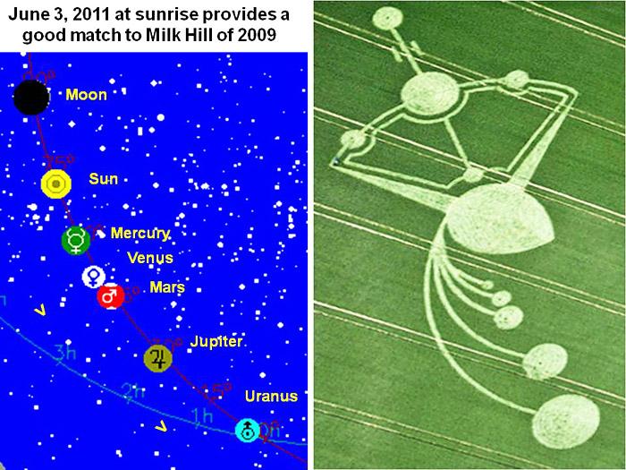 El Cometa ELENIN (¿realmente un cometa?)