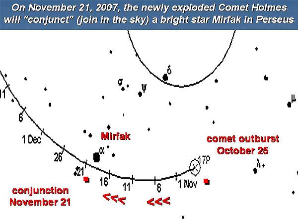 Un collegamento tra la cometa P17 Holmes e i Crop Circles? 7