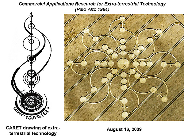 Those Controversial Caret Diagrams And Modern Crop Pictures A