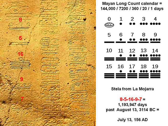 reading the maya glyphs pdf