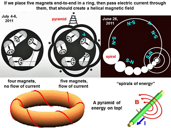 how to produce electricity using magnets