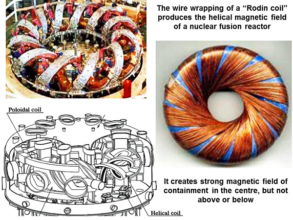the rodin coil is it the greatest discovery of all time rh projectavalon net Rodin Coil Vortex Rodin Coil Numbered